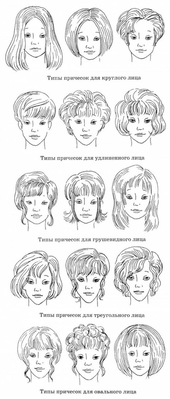 Прически на каждый день для круглой формы лица